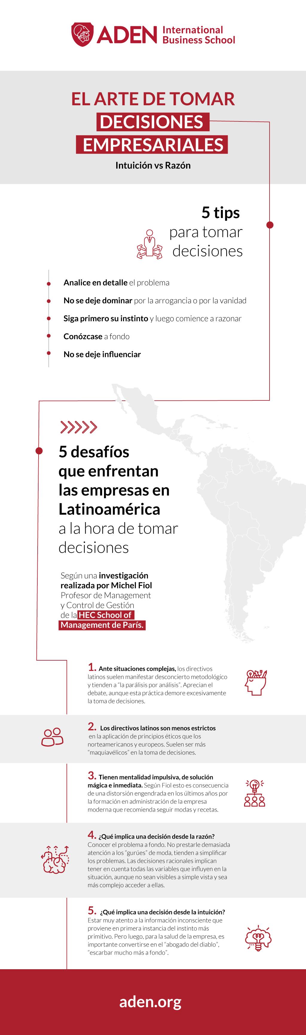 Infografía - El Arte de tomar Decisiones Empresariales