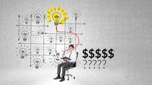 modelo de negocios -rentabilidad