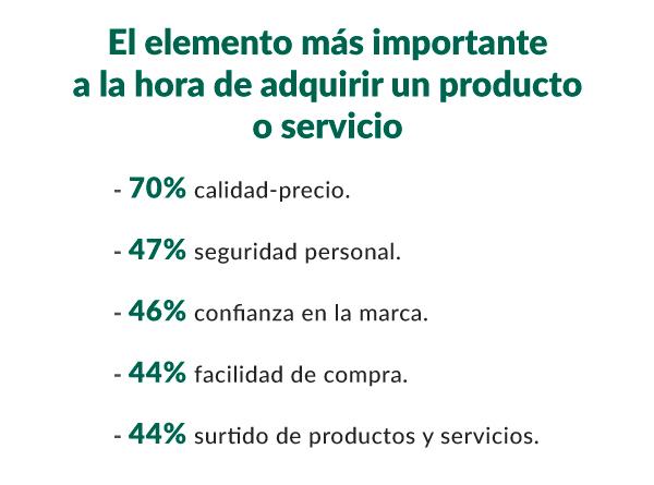 ¿Cuál es el elemento más importante a la hora de adquirir un producto o servicio?